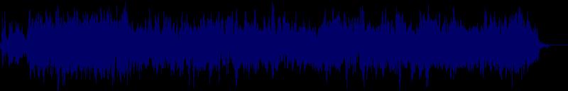 waveform of track #95198
