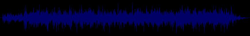 waveform of track #95233