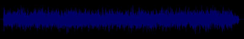 waveform of track #95321