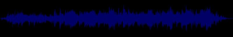 waveform of track #95419