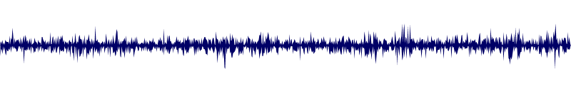 waveform of track #95429