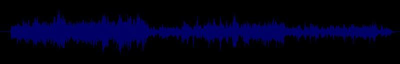 waveform of track #95464