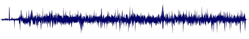 waveform of track #95679