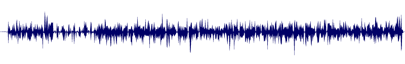 waveform of track #95690