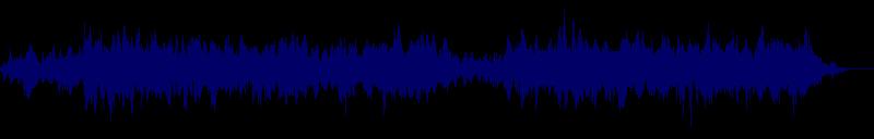 waveform of track #95707