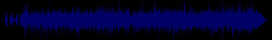 waveform of track #95708