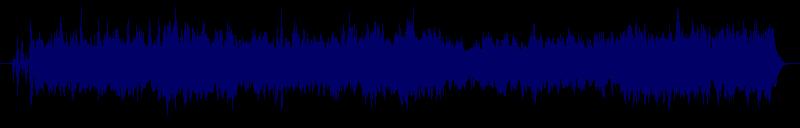 waveform of track #95712