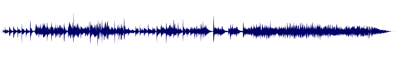 waveform of track #95721