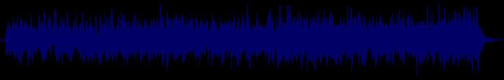waveform of track #95738