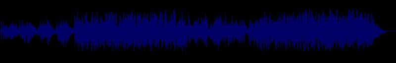 waveform of track #95781