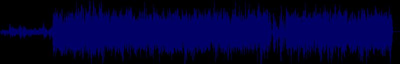 waveform of track #95800