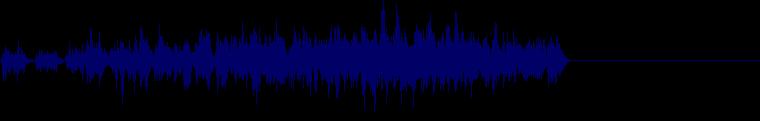 waveform of track #95824