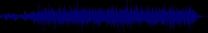 waveform of track #95880