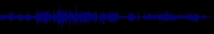 waveform of track #95935
