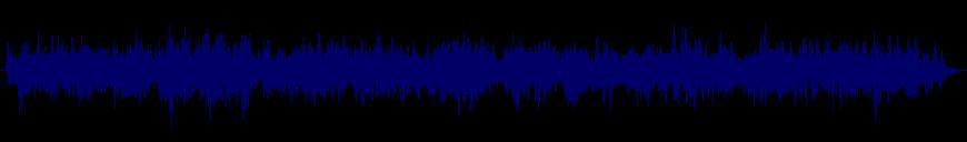 waveform of track #95957