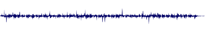 waveform of track #95995