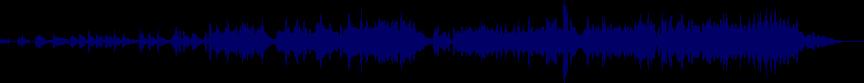 waveform of track #9623