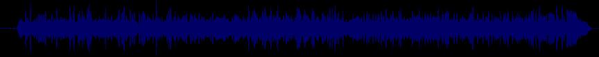 waveform of track #9642