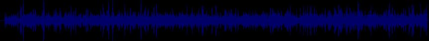 waveform of track #9646