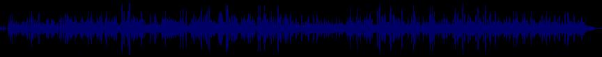 waveform of track #9685