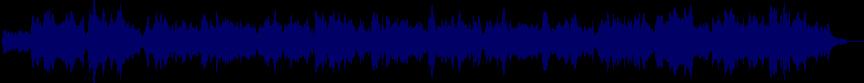 waveform of track #9688