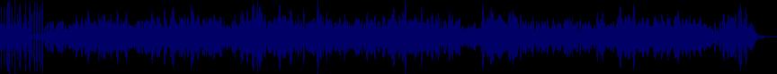 waveform of track #9695