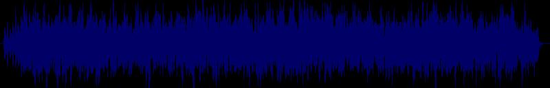 waveform of track #96038