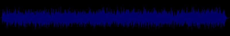 waveform of track #96068