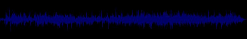 waveform of track #96098