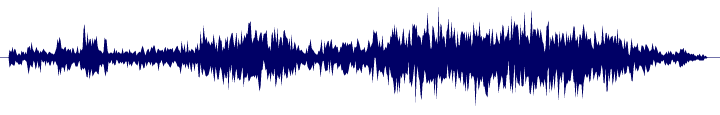 waveform of track #96121