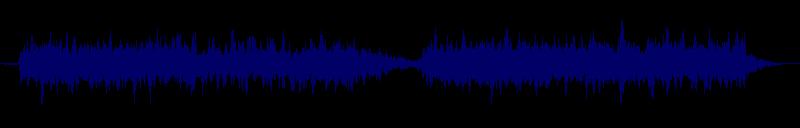 waveform of track #96125