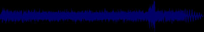 waveform of track #96127