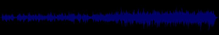 waveform of track #96134