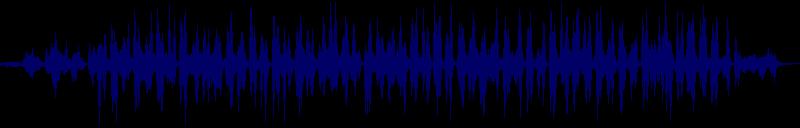 waveform of track #96145