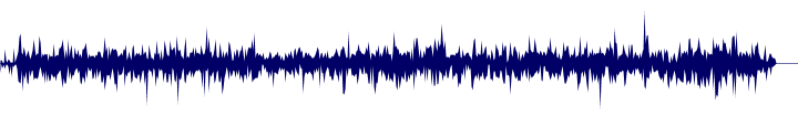 waveform of track #96154