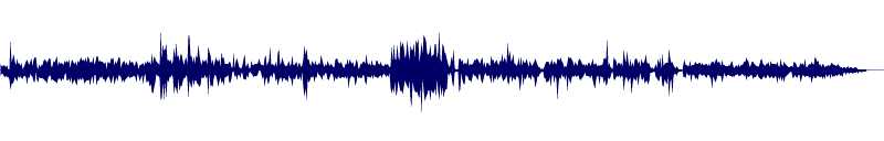 waveform of track #96166