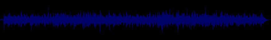 waveform of track #96222