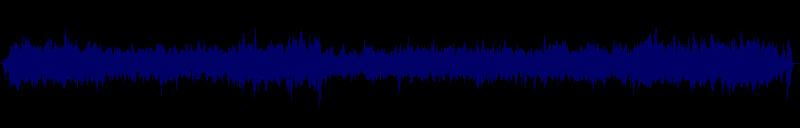 waveform of track #96321