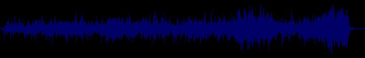 waveform of track #96458