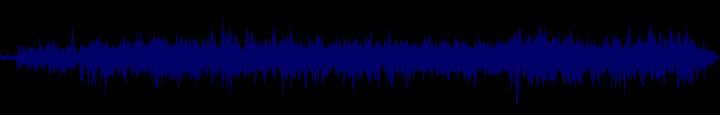waveform of track #96502
