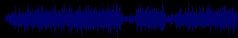 waveform of track #96581