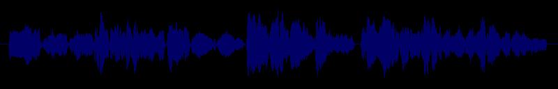 waveform of track #96597