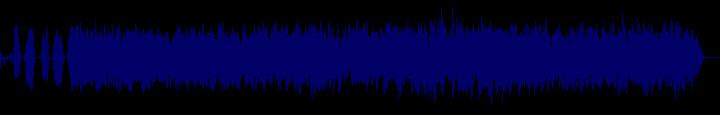 waveform of track #96604