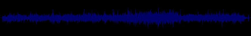 waveform of track #96679