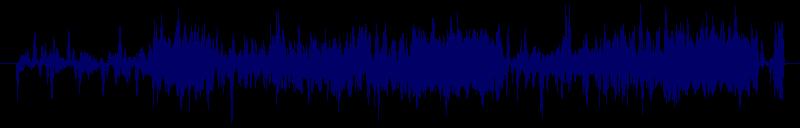 waveform of track #96680