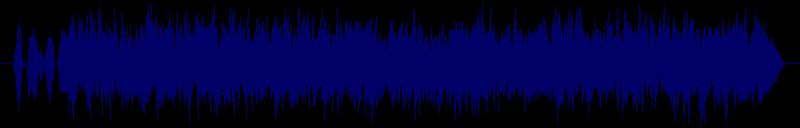 waveform of track #96687