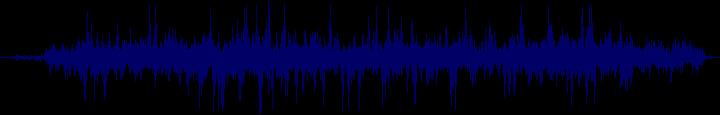 waveform of track #96708