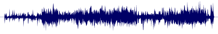 waveform of track #96713