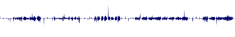 waveform of track #96742