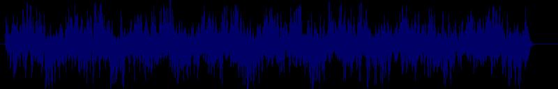 waveform of track #96825